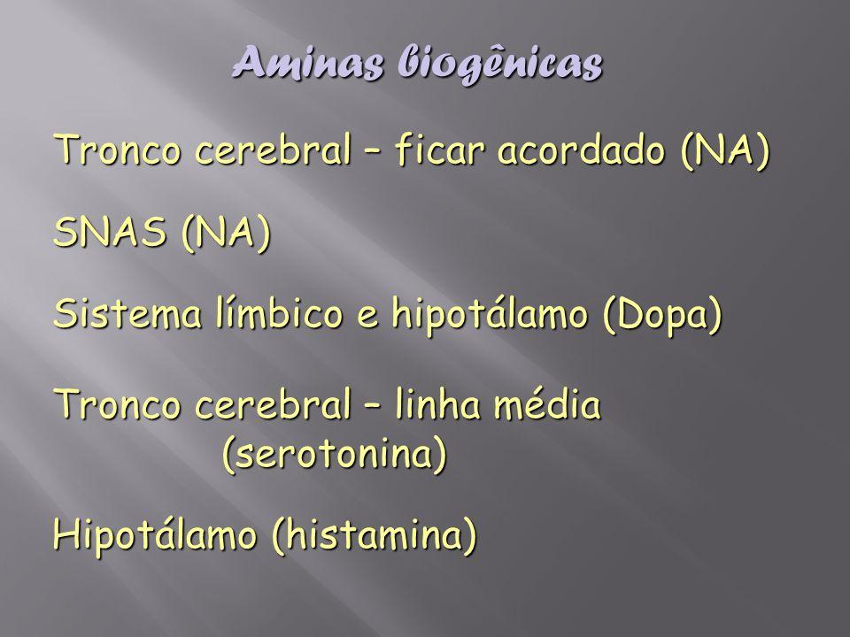Aminas biogênicas Tronco cerebral – ficar acordado (NA) SNAS (NA) Sistema límbico e hipotálamo (Dopa) Tronco cerebral – linha média (serotonina) Hipot