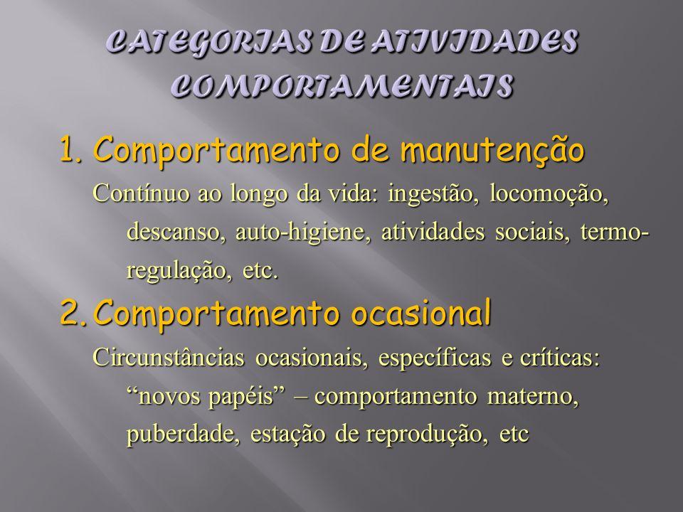 1.Comportamento de manutenção Contínuo ao longo da vida: ingestão, locomoção, descanso, auto-higiene, atividades sociais, termo- regulação, etc. 2.Com