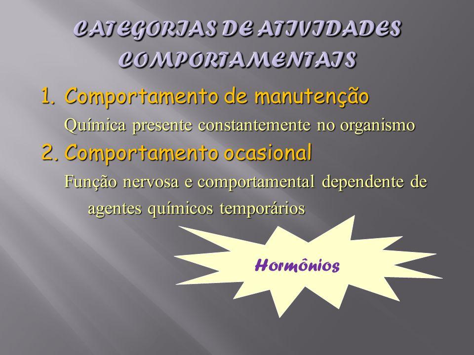 1.Comportamento de manutenção Química presente constantemente no organismo 2.Comportamento ocasional Função nervosa e comportamental dependente de age