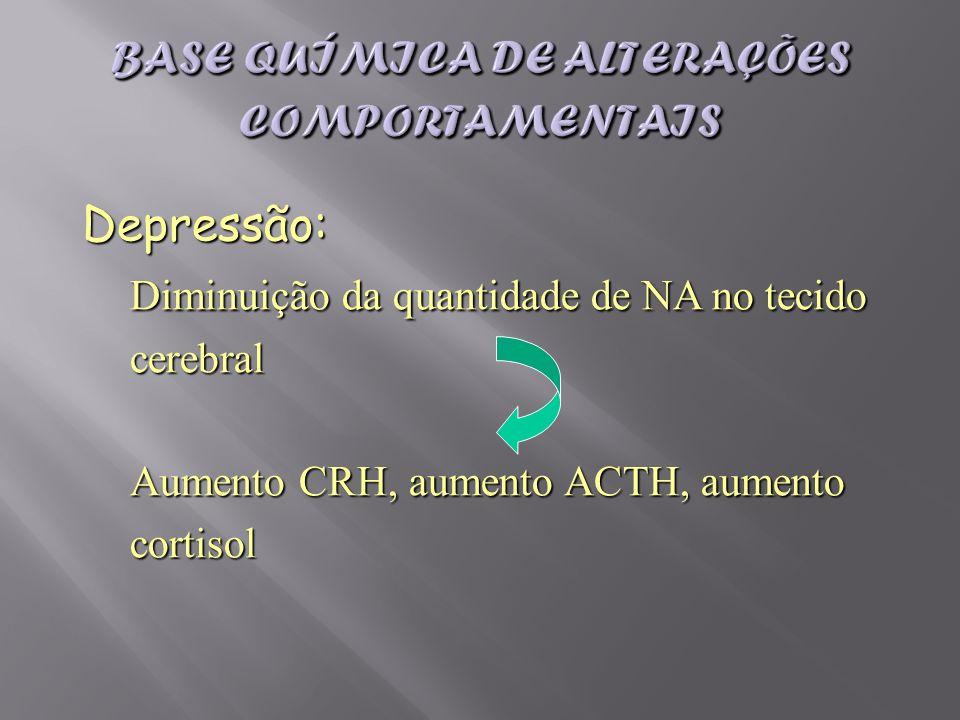 Depressão: Diminuição da quantidade de NA no tecido cerebral Aumento CRH, aumento ACTH, aumento cortisol