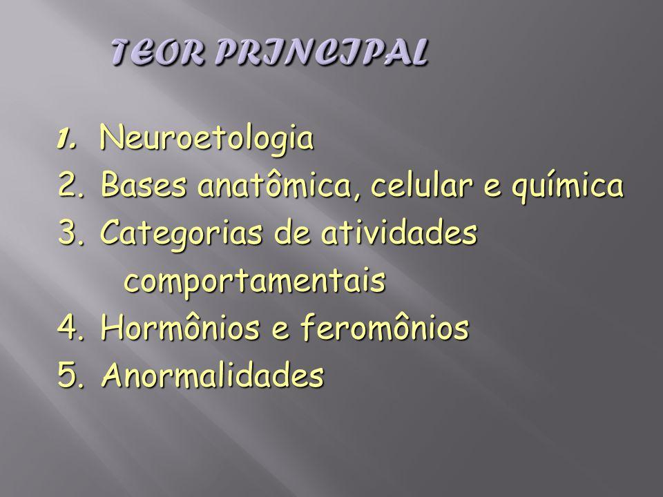 1. Neuroetologia 2. Bases anatômica, celular e química 3. Categorias de atividades comportamentais 4. Hormônios e feromônios 5. Anormalidades