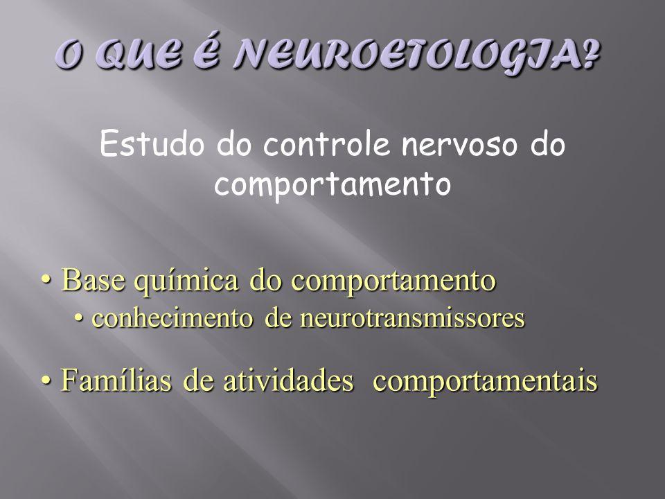 Base química do comportamento Base química do comportamento conhecimento de neurotransmissores conhecimento de neurotransmissores Famílias de atividad
