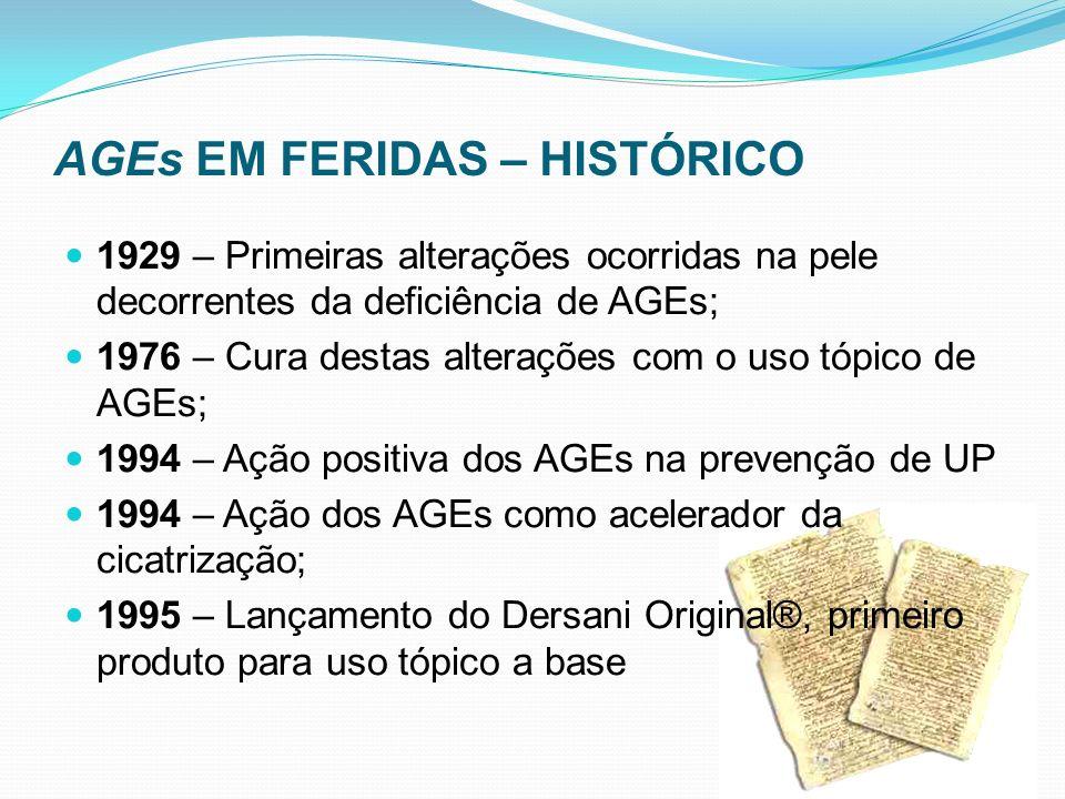 AGEs EM FERIDAS – HISTÓRICO 1929 – Primeiras alterações ocorridas na pele decorrentes da deficiência de AGEs; 1976 – Cura destas alterações com o uso