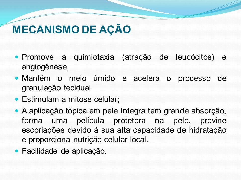 MECANISMO DE AÇÃO Promove a quimiotaxia (atração de leucócitos) e angiogênese, Mantém o meio úmido e acelera o processo de granulação tecidual. Estimu