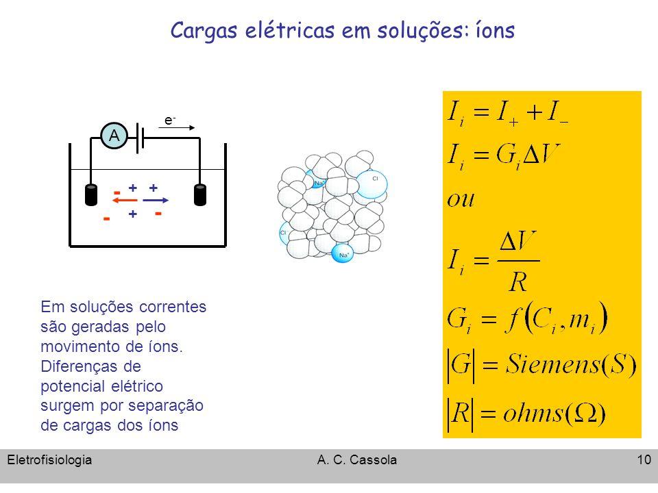 EletrofisiologiaA. C. Cassola10 Cargas elétricas em soluções: íons e-e- + - - - + + Em soluções correntes são geradas pelo movimento de íons. Diferenç