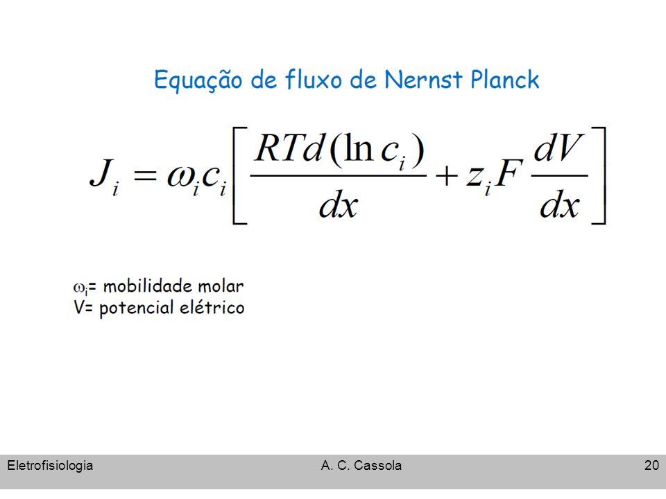 EletrofisiologiaA. C. Cassola20