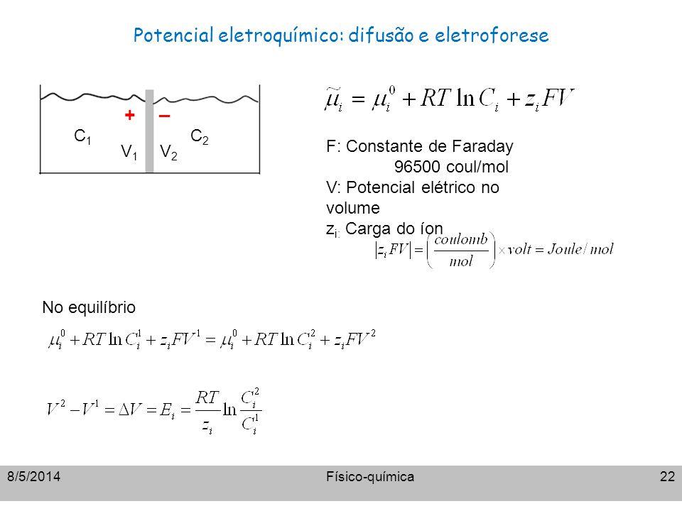 Potencial eletroquímico: difusão e eletroforese Físico-química No equilíbrio 8/5/201422 C2C2 _ + V1V1 V2V2 C1C1 F: Constante de Faraday 96500 coul/mol