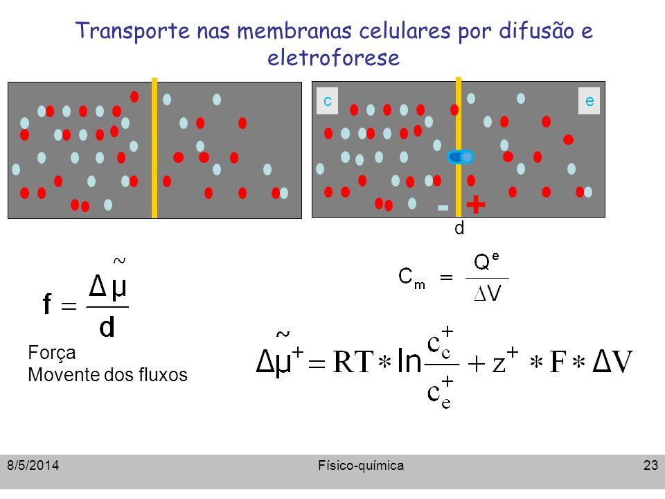 Transporte nas membranas celulares por difusão e eletroforese Força Movente dos fluxos d -+ ce Físico-química8/5/201423