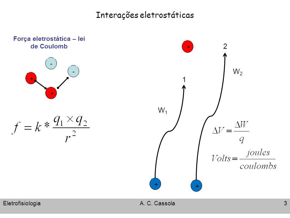 Interações eletrostáticas EletrofisiologiaA. C. Cassola3 +-+- Força eletrostática – lei de Coulomb +++ 1 2 W1W1 W2W2
