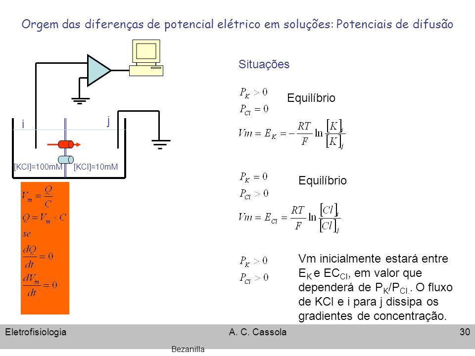 EletrofisiologiaA. C. Cassola30 Orgem das diferenças de potencial elétrico em soluções: Potenciais de difusão i j [KCl]=100mM[KCl]=10mM Situações Equi