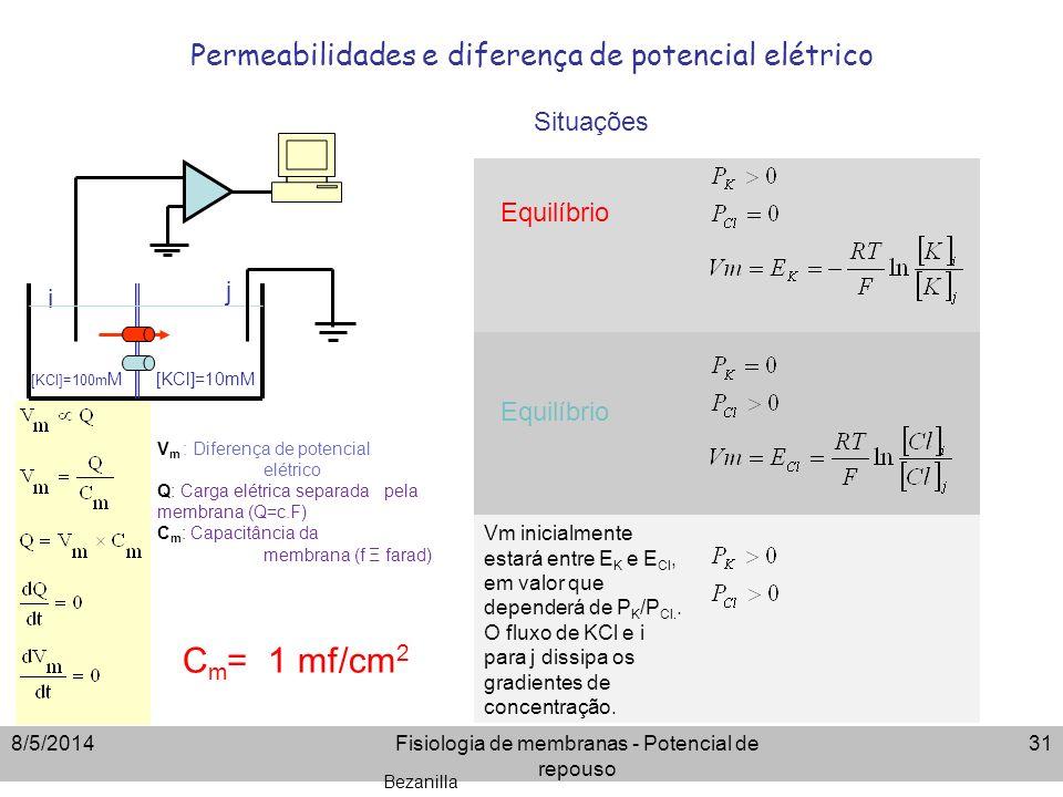 8/5/2014Fisiologia de membranas - Potencial de repouso 31 Permeabilidades e diferença de potencial elétrico i j [KCl]=100m M[KCl]=10mM Situações Equil