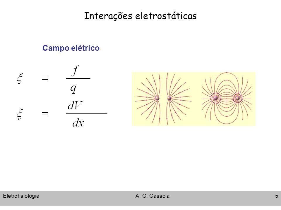 Interações eletrostáticas EletrofisiologiaA. C. Cassola5 Campo elétrico
