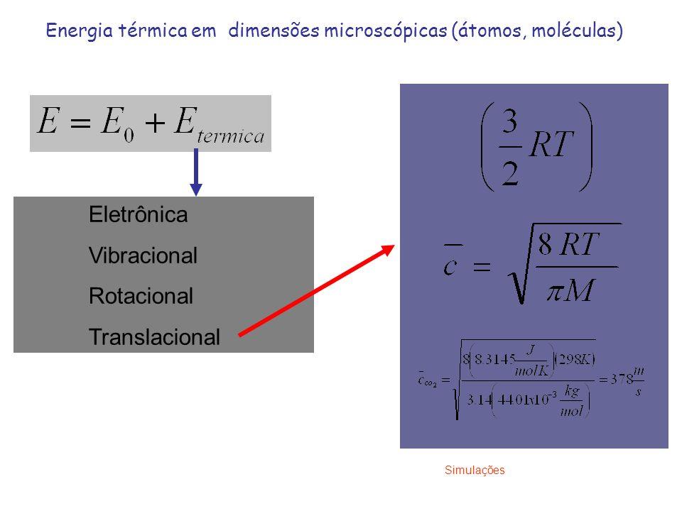 8/5/2014Fisiologia de membranas - Potencial de repouso 40 Potenciais de membrana Potencial de Repouso - Universal - Célula sempre eletricamente negativa --90mV<Vm<-20mV (Referência no extracelular) - Estável em escala de tempo de s.