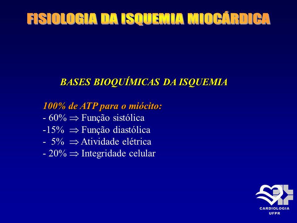 BASES BIOQUÍMICAS DA ISQUEMIA BASES BIOQUÍMICAS DA ISQUEMIA 100% de ATP para o miócito: - 60% Função sistólica -15% Função diastólica - 5% Atividade e