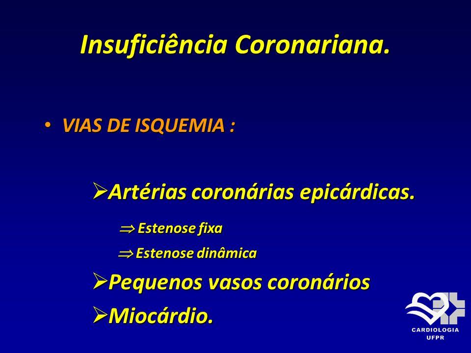 Insuficiência Coronariana. VIAS DE ISQUEMIA : VIAS DE ISQUEMIA : Artérias coronárias epicárdicas. Artérias coronárias epicárdicas. Estenose fixa Esten