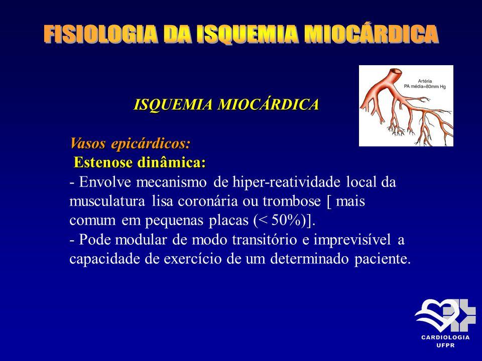 ISQUEMIA MIOCÁRDICA Vasos epicárdicos: Estenose dinâmica: - Envolve mecanismo de hiper-reatividade local da musculatura lisa coronária ou trombose [ m