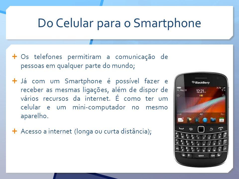 Do Celular para o Smartphone Os telefones permitiram a comunicação de pessoas em qualquer parte do mundo; Já com um Smartphone é possível fazer e rece