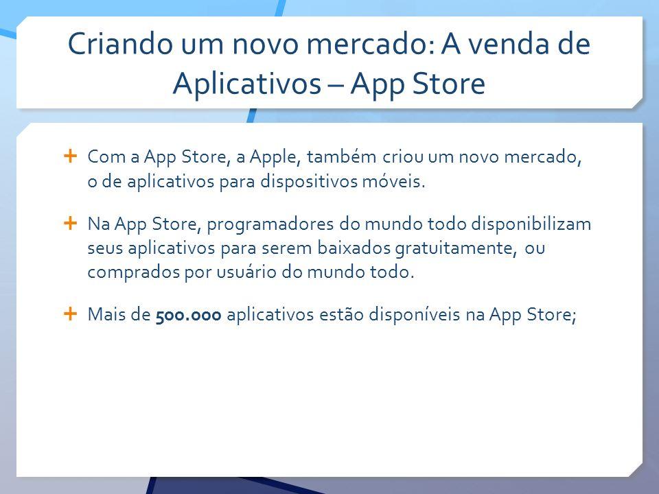 Criando um novo mercado: A venda de Aplicativos – App Store Com a App Store, a Apple, também criou um novo mercado, o de aplicativos para dispositivos