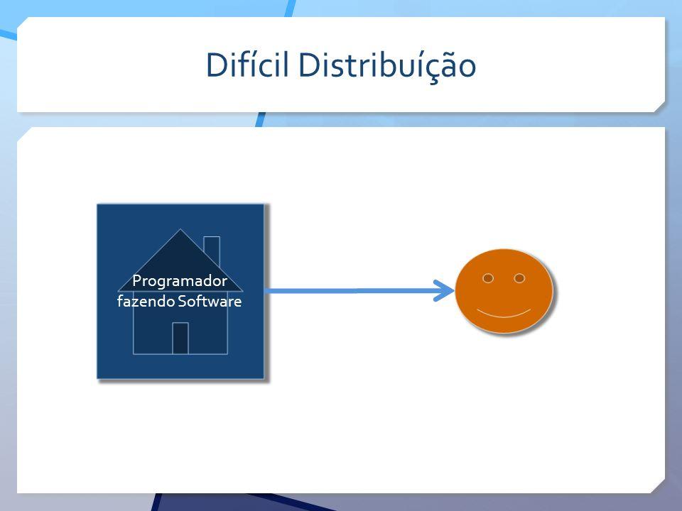 Difícil Distribuíção Programador fazendo Software