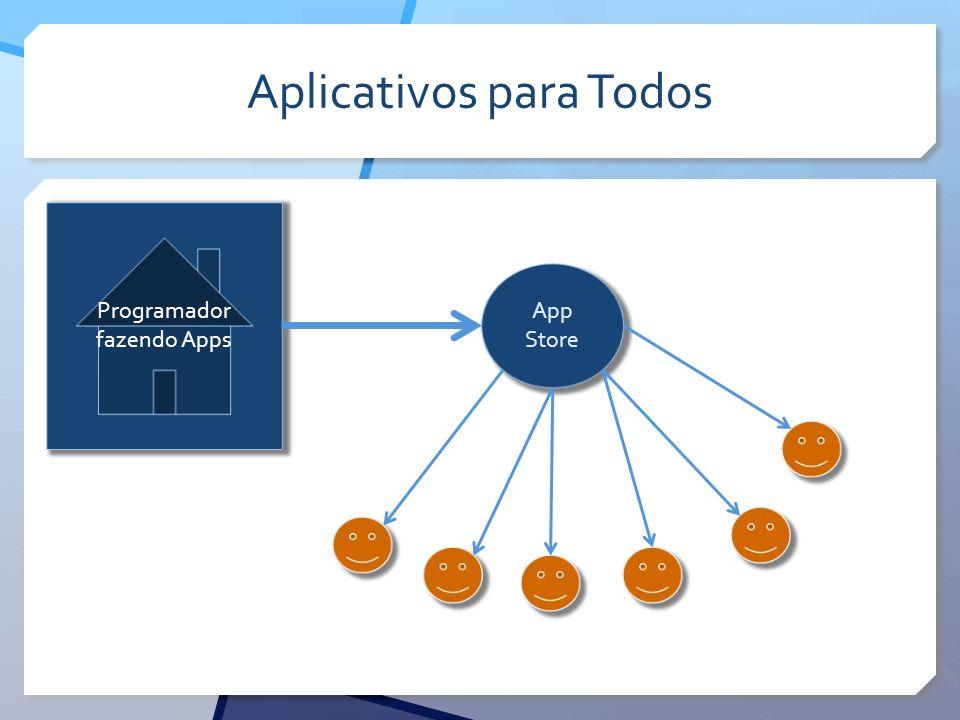 Aplicativos para Todos App Store Programador fazendo Apps