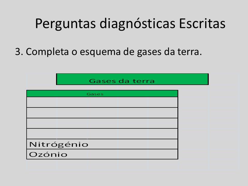 3. Completa o esquema de gases da terra. Perguntas diagnósticas Escritas