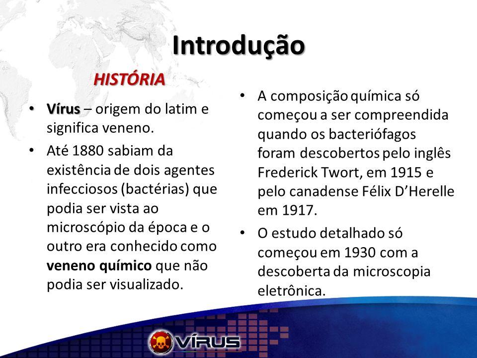 Introdução HISTÓRIA Vírus Vírus – origem do latim e significa veneno. Até 1880 sabiam da existência de dois agentes infecciosos (bactérias) que podia
