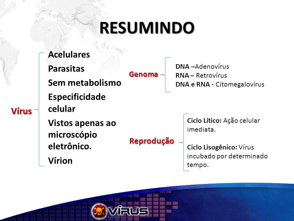 RESUMINDO Vírus Acelulares Parasitas Sem metabolismo Especificidade celular Vistos apenas ao microscópio eletrônico. Vírion DNA –Adenovírus RNA – Retr