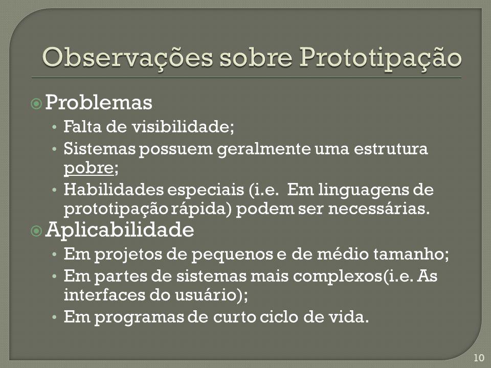 Problemas Falta de visibilidade; Sistemas possuem geralmente uma estrutura pobre; Habilidades especiais (i.e. Em linguagens de prototipação rápida) po