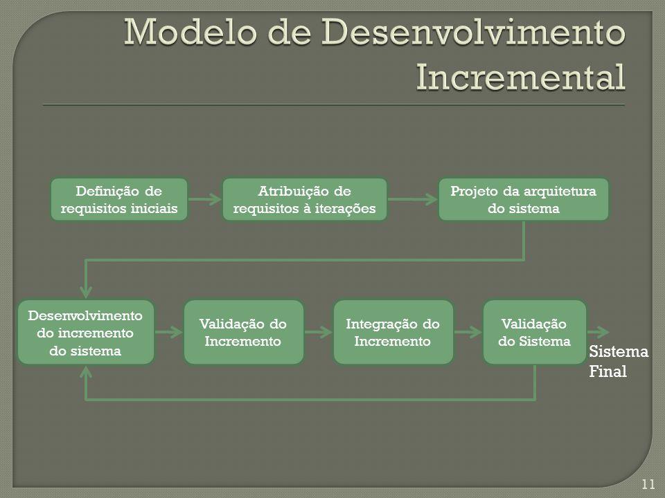 11 Definição de requisitos iniciais Atribuição de requisitos à iterações Projeto da arquitetura do sistema Desenvolvimento do incremento do sistema Va