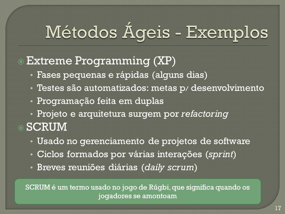 Extreme Programming (XP) Fases pequenas e rápidas (alguns dias) Testes são automatizados: metas p / desenvolvimento Programação feita em duplas Projet