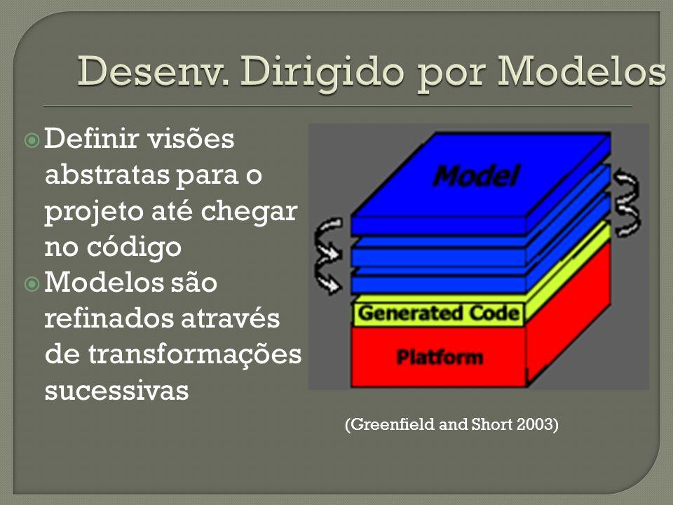 (Greenfield and Short 2003) Definir visões abstratas para o projeto até chegar no código Modelos são refinados através de transformações sucessivas