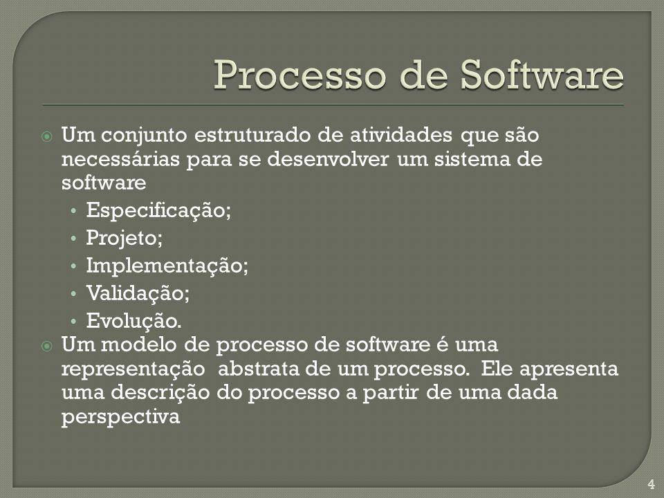 Um conjunto estruturado de atividades que são necessárias para se desenvolver um sistema de software Especificação; Projeto; Implementação; Validação;