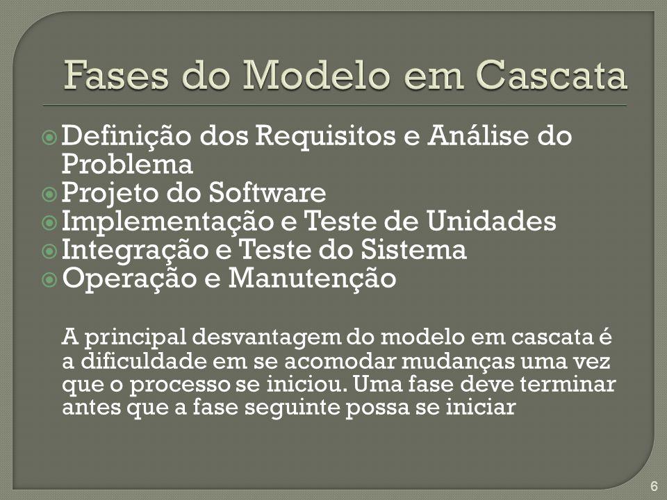 Definição dos Requisitos e Análise do Problema Projeto do Software Implementação e Teste de Unidades Integração e Teste do Sistema Operação e Manutenç