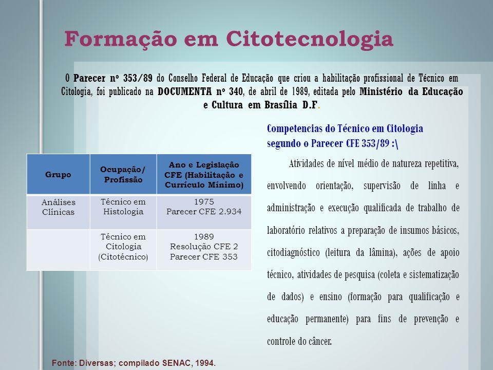 O Parecer n o 353/89 do Conselho Federal de Educação que criou a habilitação profissional de Técnico em Citologia, foi publicado na DOCUMENTA n o 340, de abril de 1989, editada pelo Ministério da Educação e Cultura em Brasília D.F.