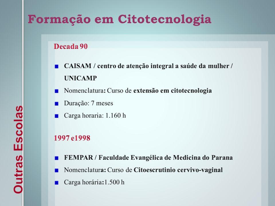 Decada 90 CAISAM / centro de atenção integral a saúde da mulher / UNICAMP Nomenclatura: Curso de extensão em citotecnologia Duração: 7 meses Carga hor
