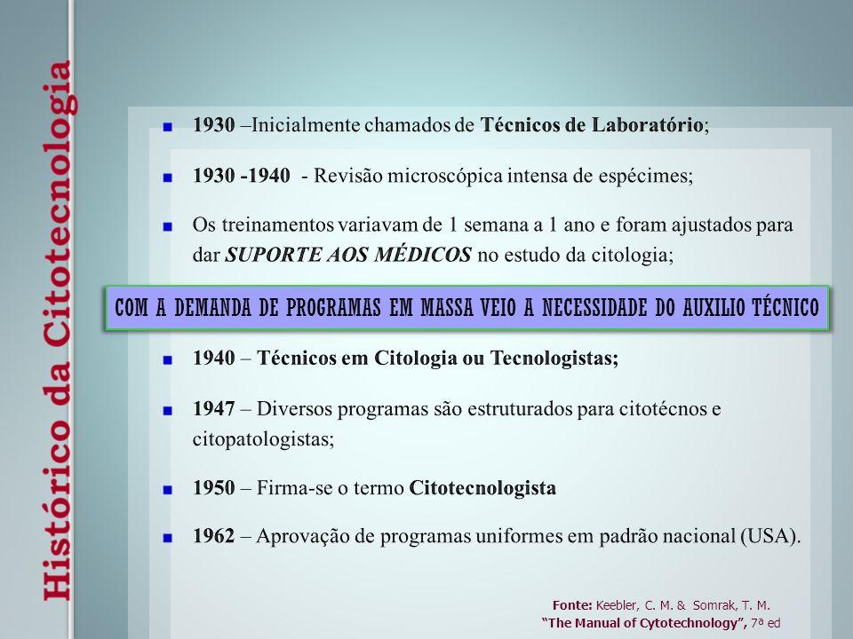 Fonte: Keebler, C. M. & Somrak, T. M. The Manual of Cytotechnology, 7ª ed COM A DEMANDA DE PROGRAMAS EM MASSA VEIO A NECESSIDADE DO AUXILIO TÉCNICO