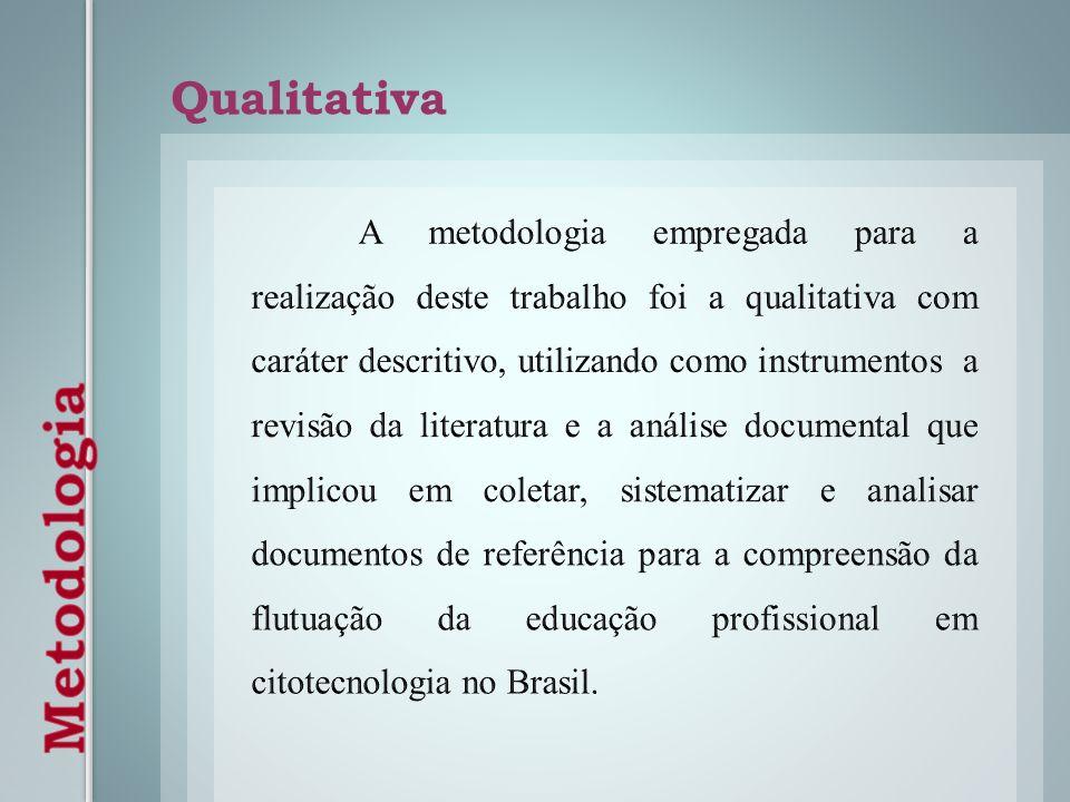 Qualitativa