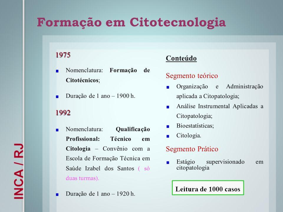Conteúdo Segmento teórico Organização e Administração aplicada a Citopatologia; Análise Instrumental Aplicadas a Citopatologia; Bioestatísticas; Citol