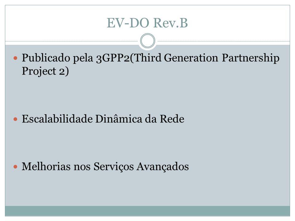 EV-DO Rev.B Publicado pela 3GPP2(Third Generation Partnership Project 2) Escalabilidade Dinâmica da Rede Melhorias nos Serviços Avançados