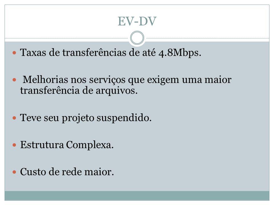 EV-DV Taxas de transferências de até 4.8Mbps. Melhorias nos serviços que exigem uma maior transferência de arquivos. Teve seu projeto suspendido. Estr