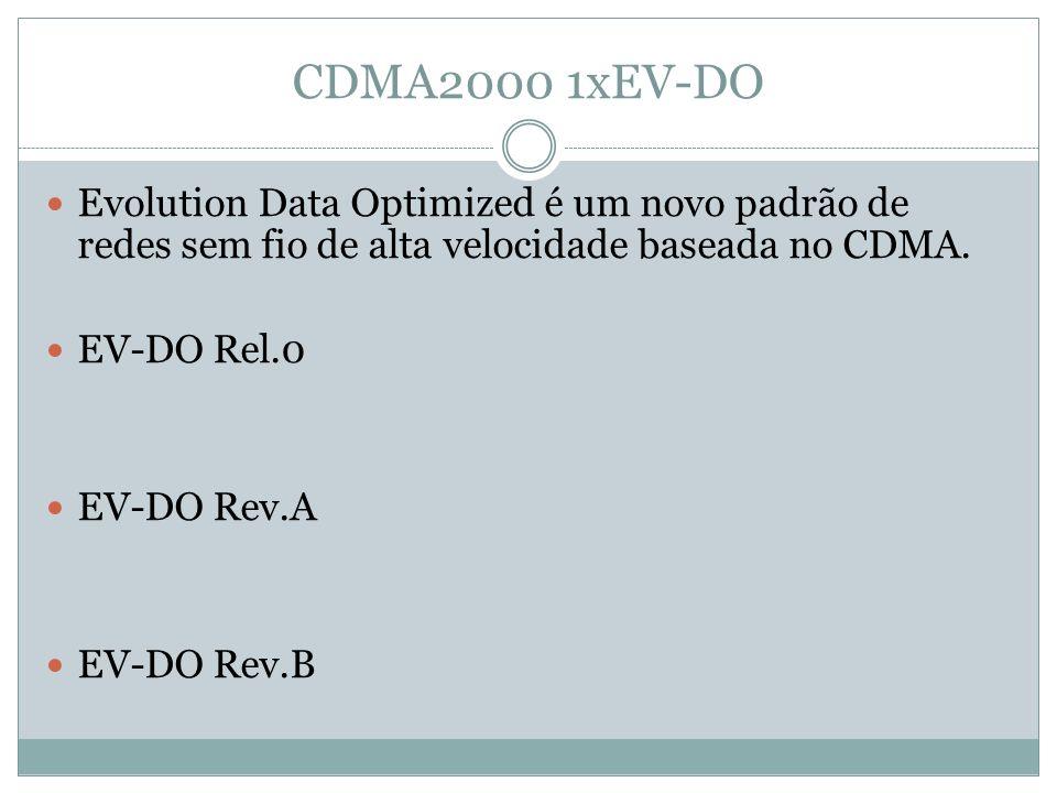 CDMA2000 1xEV-DO Evolution Data Optimized é um novo padrão de redes sem fio de alta velocidade baseada no CDMA. EV-DO Rel.0 EV-DO Rev.A EV-DO Rev.B