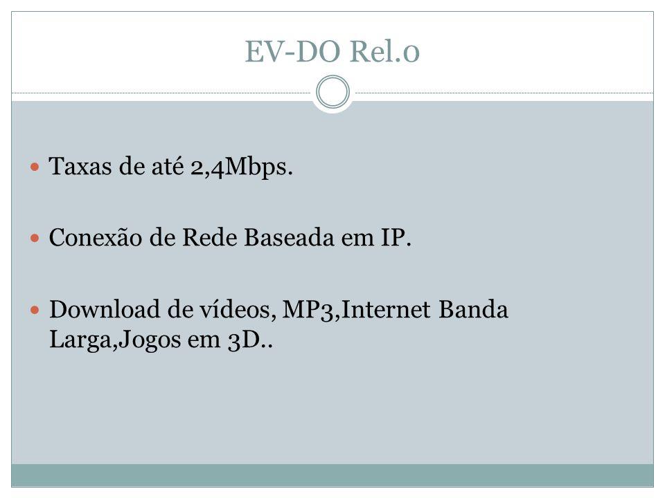 EV-DO Rev A Melhoramentos na velocidade da banda Baixa Latência< 50ms Serviços Avançados (Voip,PTT,Jogos Multiplayer) All IP Avançado QoS