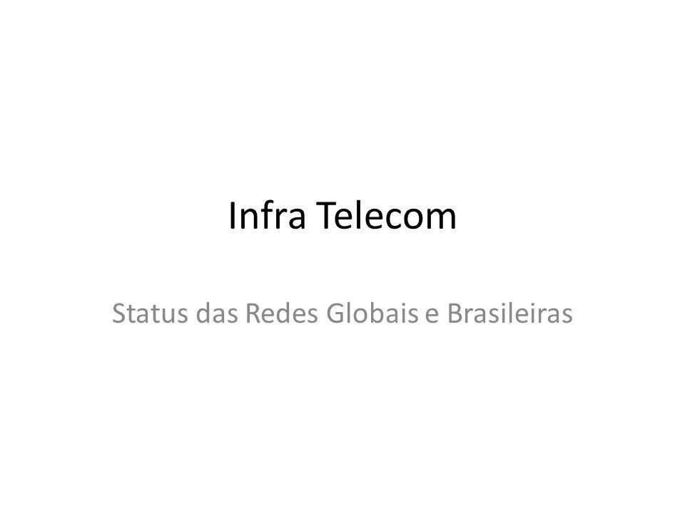 Dados a serem considerados para infra População do Brasil – 194 milhões, IBGE 2012 Área – 8,544,418 km2