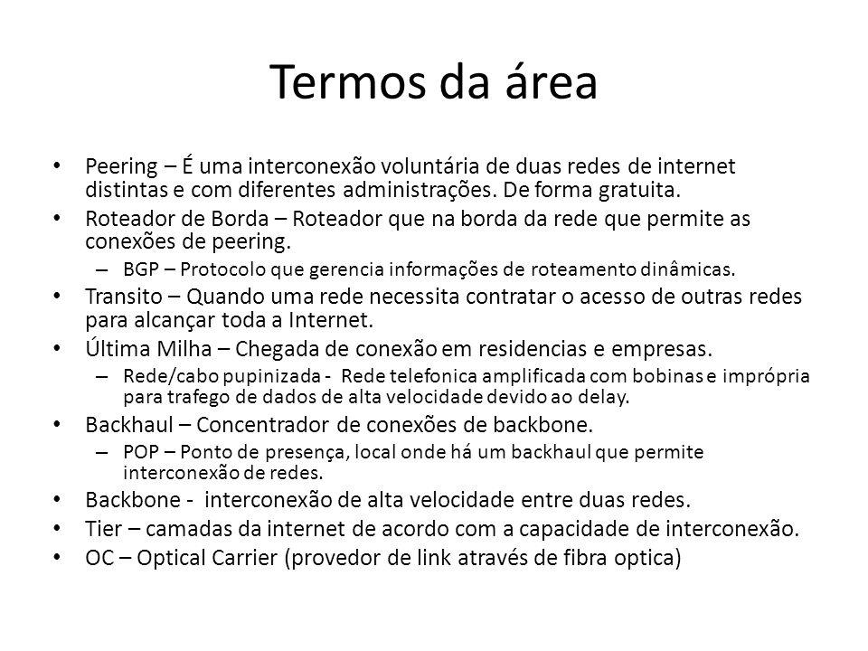 Termos da área Peering – É uma interconexão voluntária de duas redes de internet distintas e com diferentes administrações. De forma gratuita. Roteado