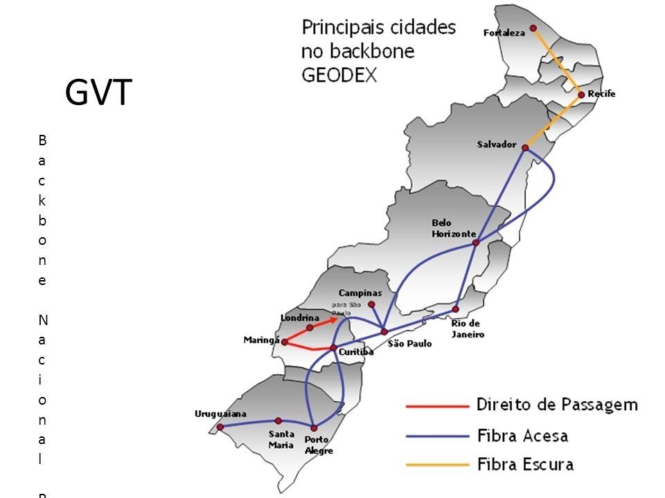 GVT Backbone Nacional PróprioGlobal Crossing Level 3 – Internacional alugadoTelefônica Wholesale – Internacional alugadoBackbone Nacional PróprioGloba