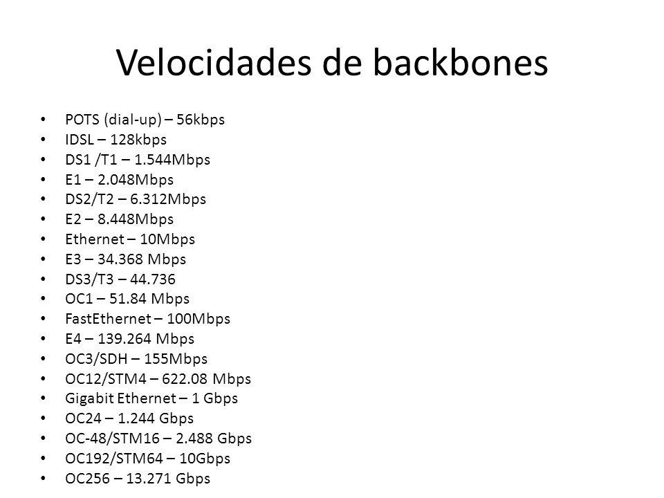Velocidades de backbones POTS (dial-up) – 56kbps IDSL – 128kbps DS1 /T1 – 1.544Mbps E1 – 2.048Mbps DS2/T2 – 6.312Mbps E2 – 8.448Mbps Ethernet – 10Mbps