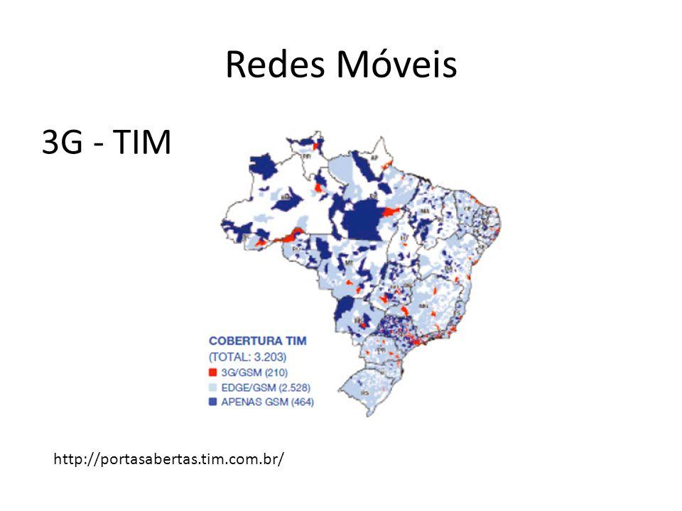 Redes Móveis http://portasabertas.tim.com.br/ 3G - TIM