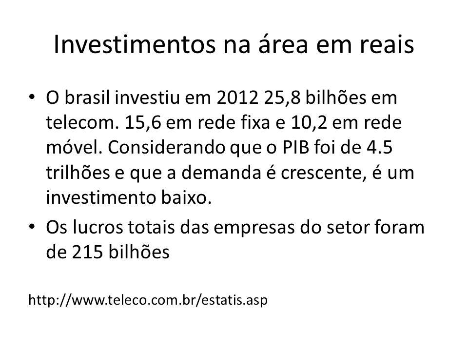 Investimentos na área em reais O brasil investiu em 2012 25,8 bilhões em telecom. 15,6 em rede fixa e 10,2 em rede móvel. Considerando que o PIB foi d