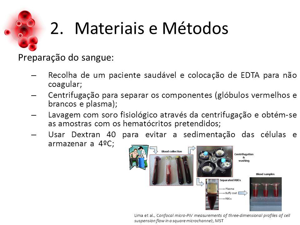2.Materiais e Métodos Preparação do sangue: – Recolha de um paciente saudável e colocação de EDTA para não coagular; – Centrifugação para separar os c