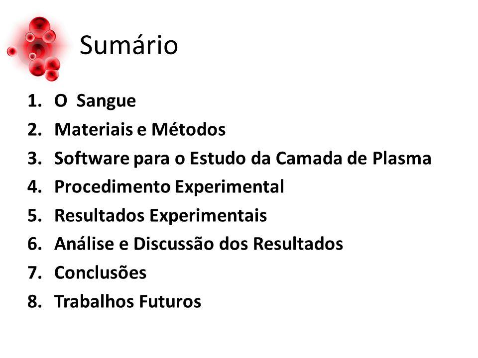 Sumário 1.O Sangue 2.Materiais e Métodos 3.Software para o Estudo da Camada de Plasma 4.Procedimento Experimental 5.Resultados Experimentais 6.Análise e Discussão dos Resultados 7.Conclusões 8.Trabalhos Futuros
